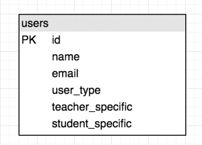 447-design-subtype_table2.png