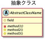 565-design-uml-class-abstract.png