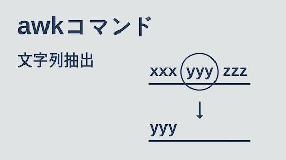 awkコマンド(文字列抽出)の使い方