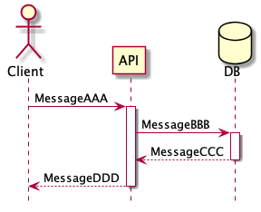 605-design-uml-sequence-4.png