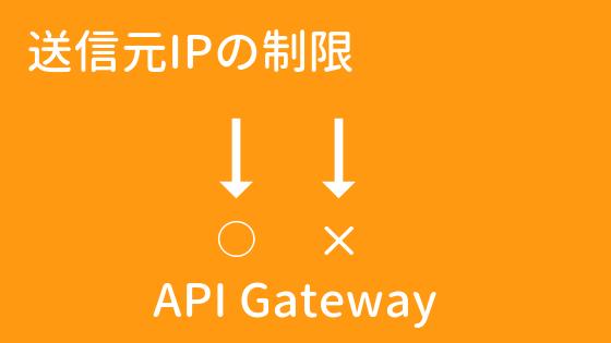 API GatewayのリソースポリシーでIPアドレスを制限