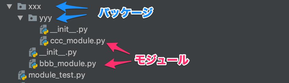 260-python-basic-function_thumbnail_module2.png