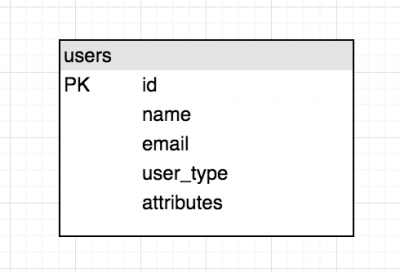 447-design-subtype_table5.png