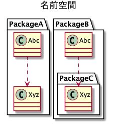 565-design-uml-class-namespace.png