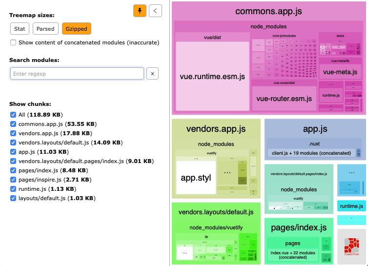 625-vuejs-webpack-bundle-analyzer_nuxt3.png
