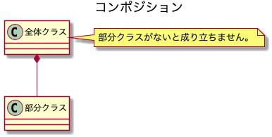 565-design-uml-class-relation-5.png