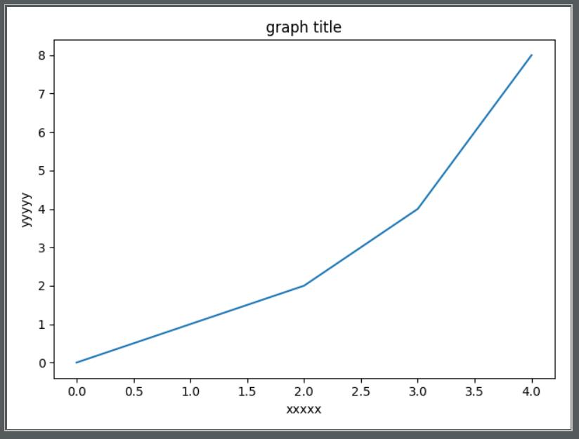 511-python-matplotlib_basic2.png