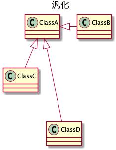 565-design-uml-class-relation-1.png
