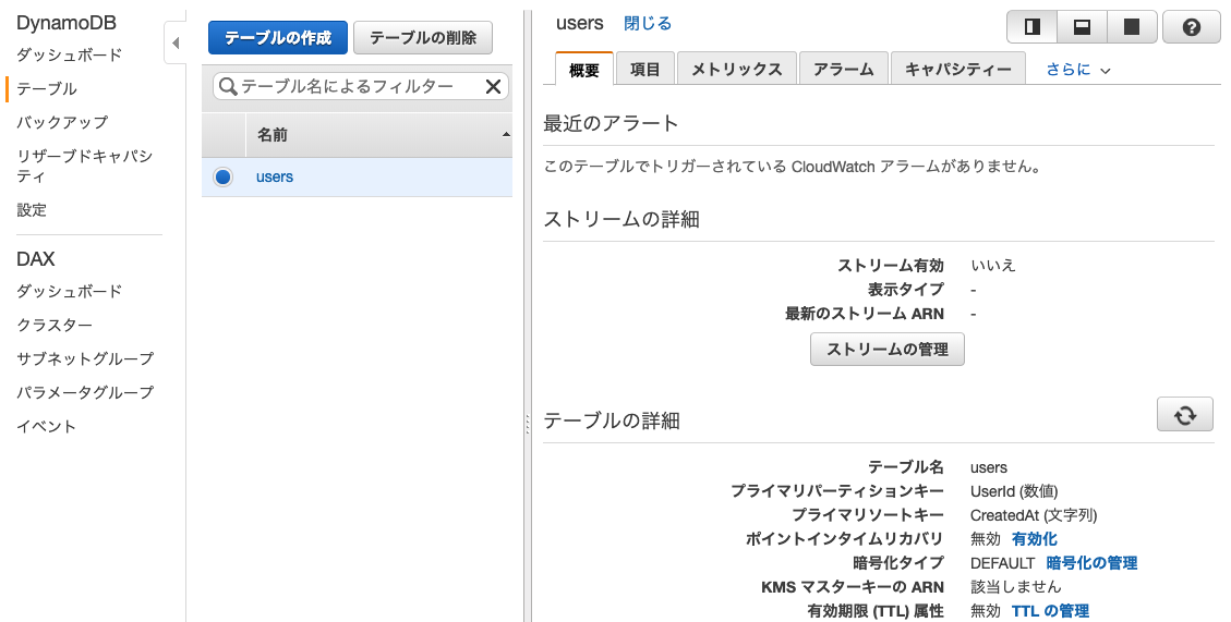 639-aws-dynamodb-introduction_console_create6.png