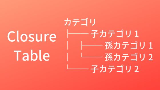 Closure Tableで階層の深さが動的なカテゴリ構造を扱う