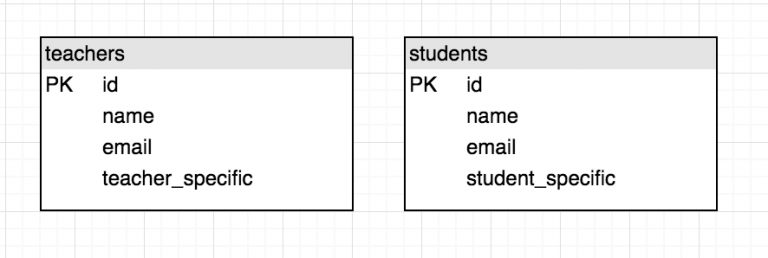447-design-subtype_table3.png