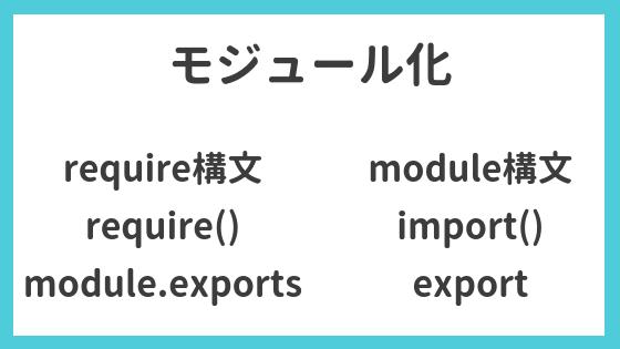 モジュール化(importとrequireの違い)
