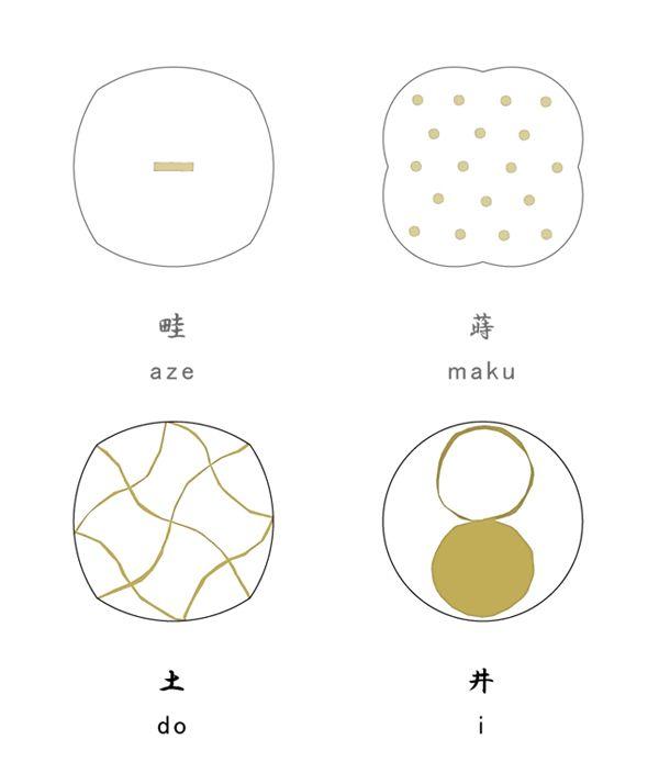 箔mamezara 4枚set