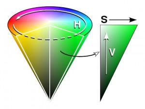 HSV_cone