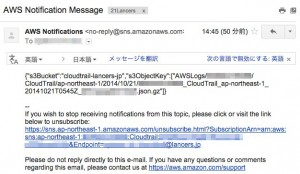AWS Notifications