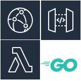 API GatewayとLambdaとGolangで作るサムネイル生成システム