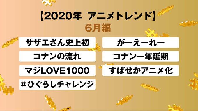 アニメトレンド2020
